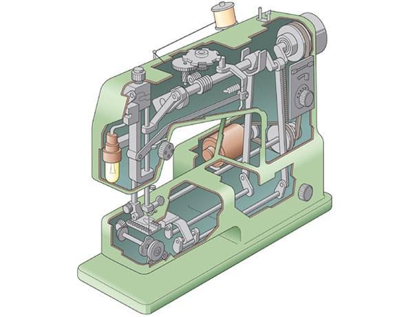 איך פועלות מכונות תפירה